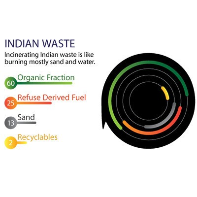 indian_waste2
